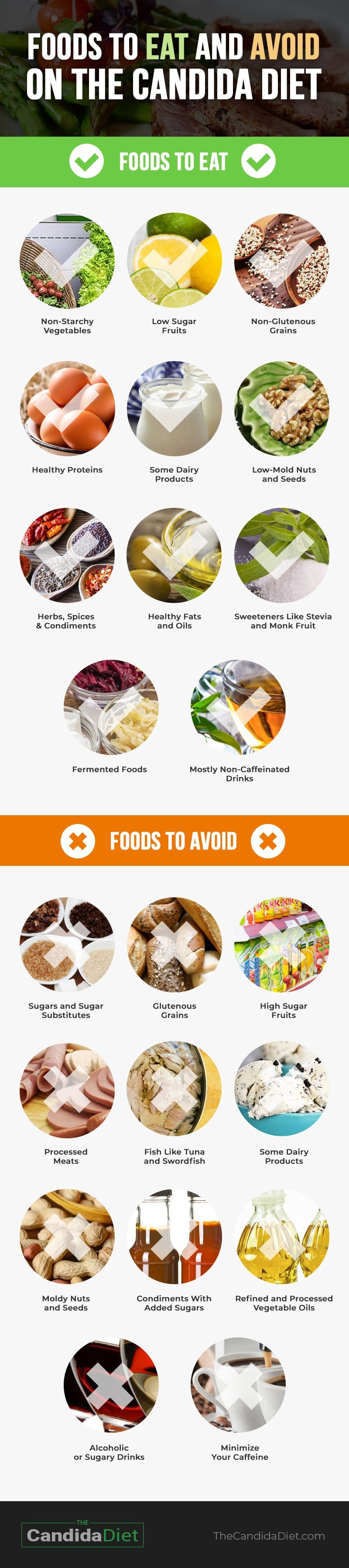 Foods to eat and avoid on the Candida diet